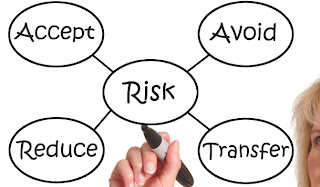 Risk analysis eCorner bolg