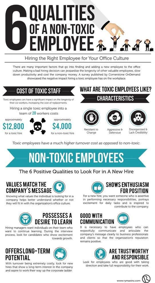 6 qualities of a non-toxic employee - #leadership