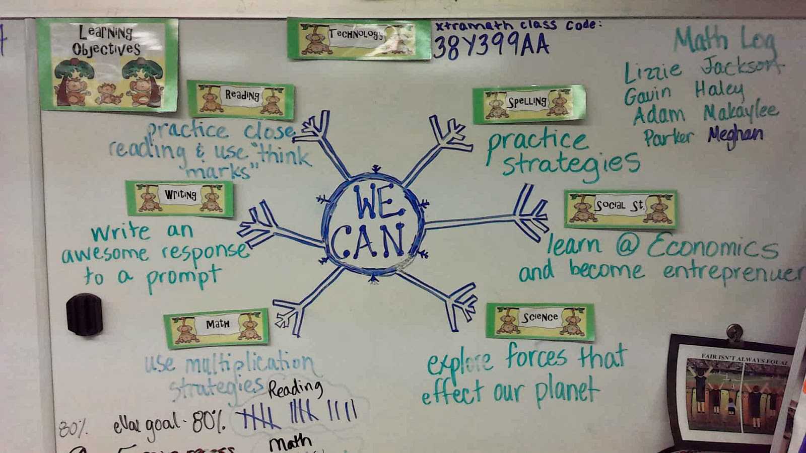 student learning objectives 3rd grade