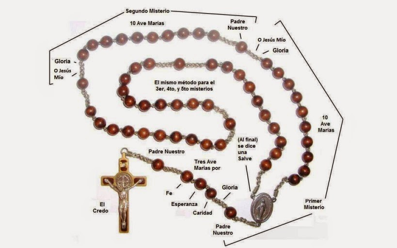 El Santo Rosario:
