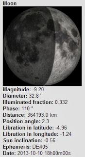 Bulan Berada di Jarak Terdekat dengan Bumi Hari Ini