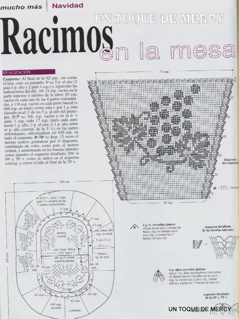 TAPETES DE CROCHET CON GRAFICOS Y PATRONES | Patrones Crochet ...