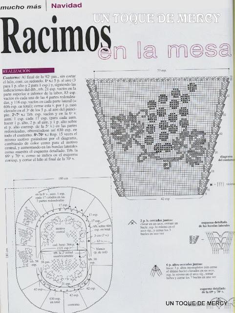 TAPETES DE CROCHET CON GRAFICOS