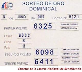 Numeros-de-la-Loteria-de-Panama-Domingo-14-de-Junio-2015