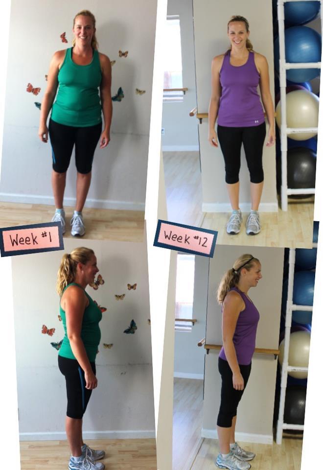 weight loss diet blog ella regan