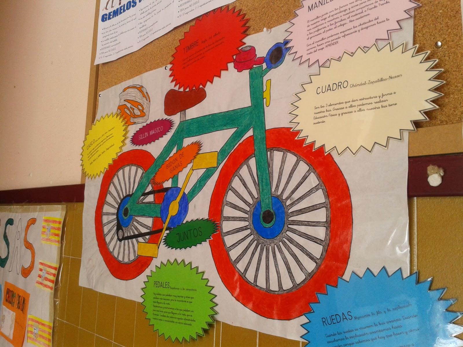 Deporte: Diversión y Disfrute: La bici mágica de Educación Física