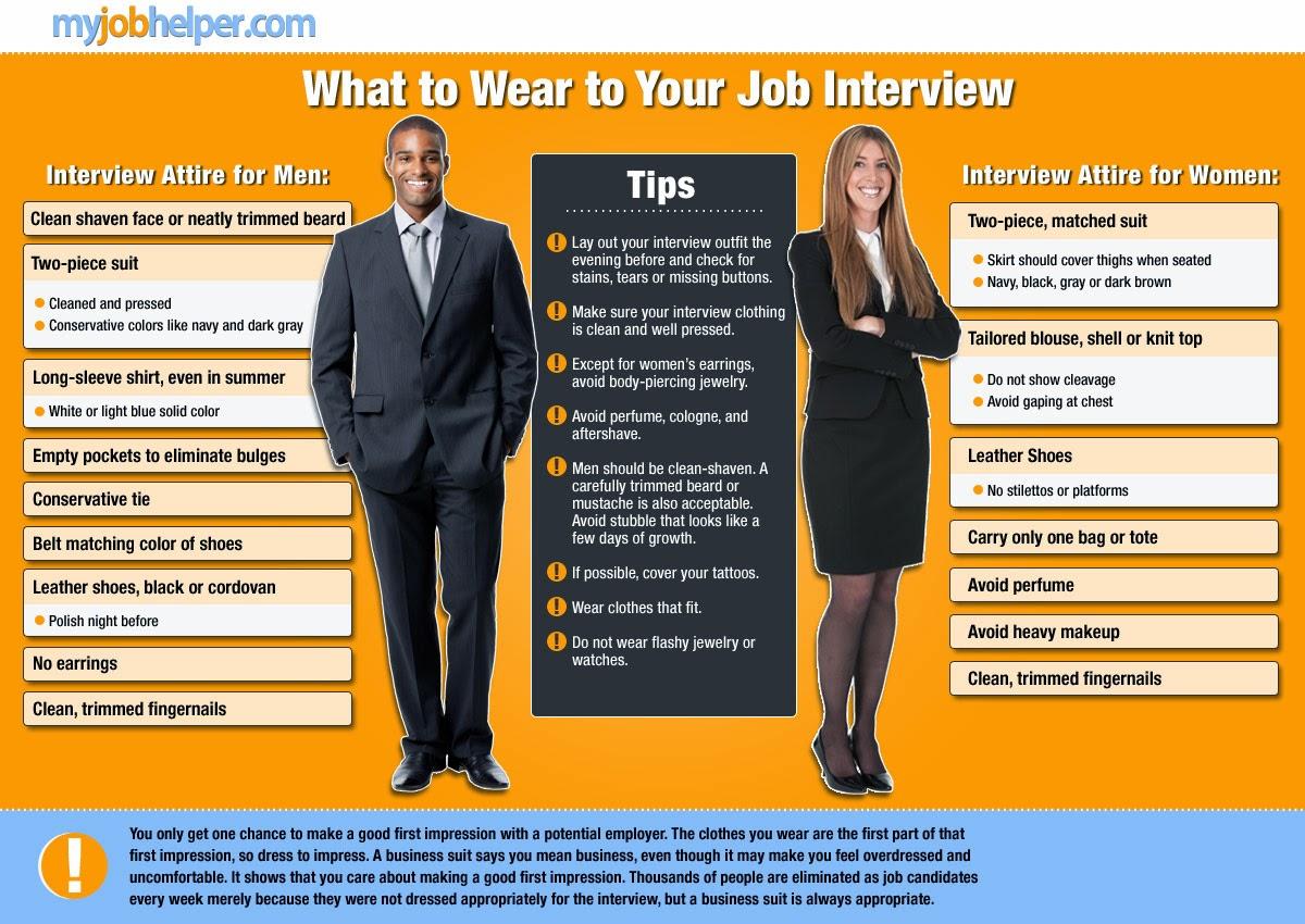 English Honori Garcia: What to wear to a Job Interview II