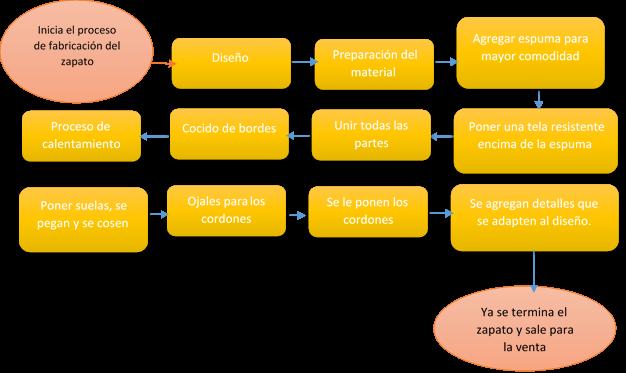 Consulta y aplicacin de caso octubre 2015 111 diagrama de causa efecto diagrama de pez o diagrama de ishikawa ccuart Choice Image