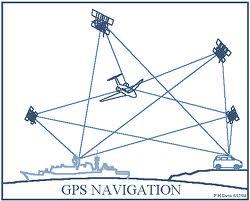 Prinsip kerja GPS navigation GPS