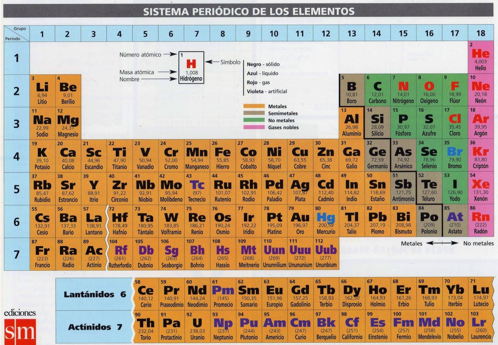 Tabla periodica de los elementos quimicos partes images periodic tabla periodica de los elementos quimicos partes thank you for visiting flavorsomefo nowadays were excited to declare that we have discovered an urtaz Gallery