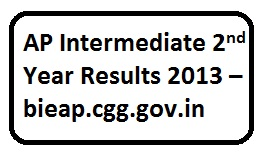 AP Inter Advanced Supplementary Results 2013