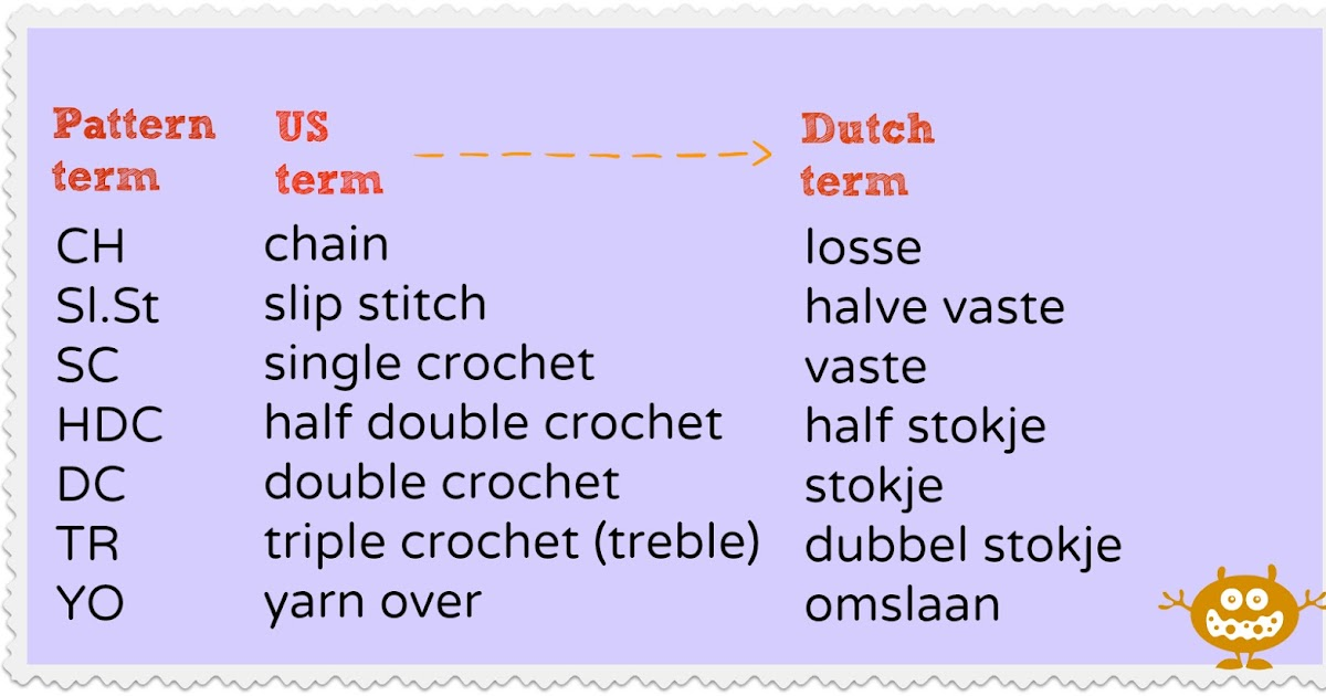 Crocheting Vocabulary : Haaksels: Haaktermen vertaald - Crochet terms translated