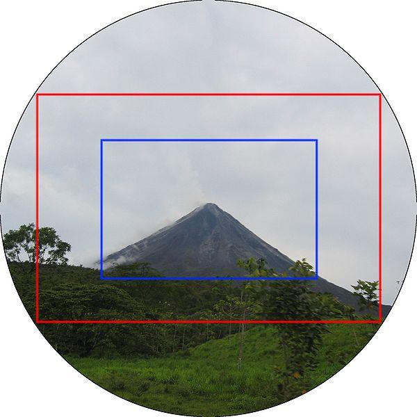 Using a smaller camera sensor