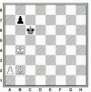 Final de ajedrez de alfil y peón de torre contra peón de caballo, blancas juegan y ganan