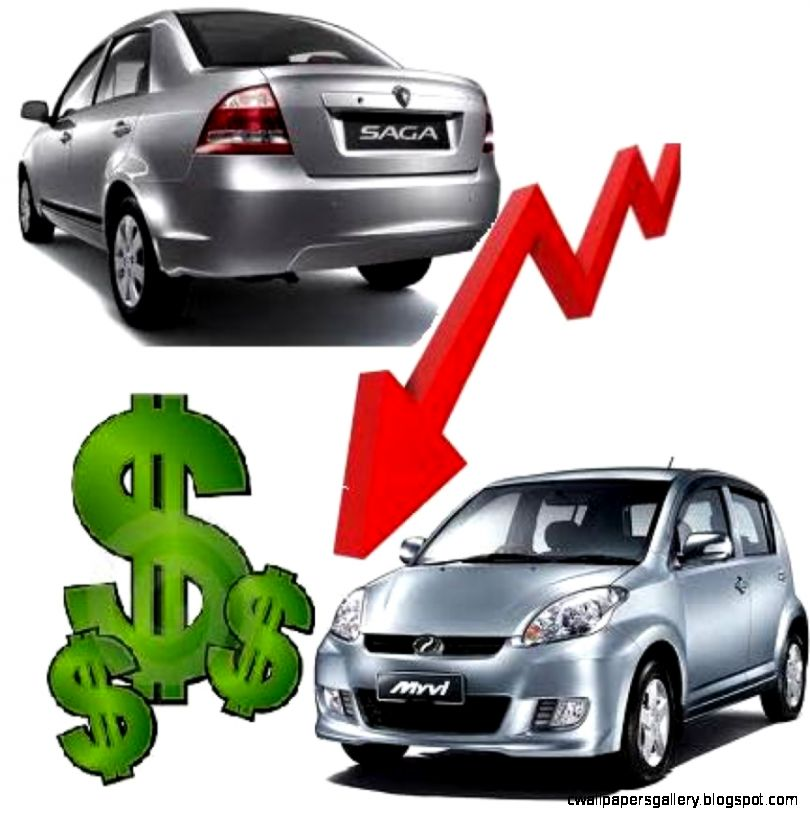 How To Choose The Best Car Price Comparison Website
