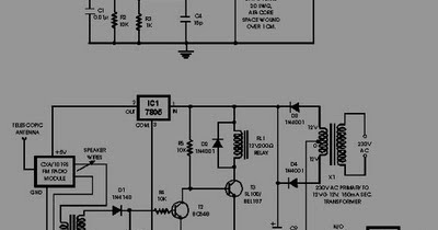 car alarm diagram wiring car system diagram wiring diagram odicis org
