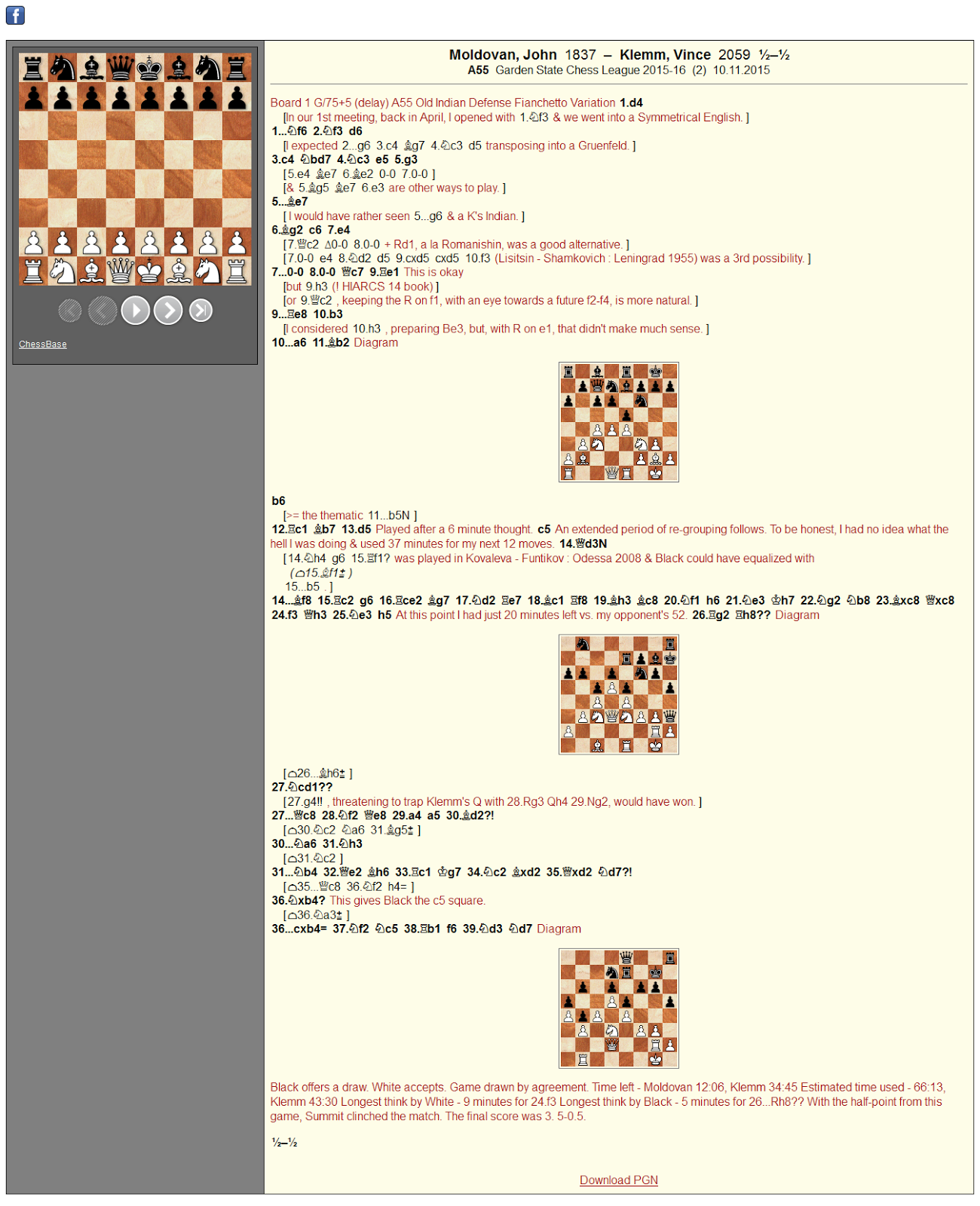 Garden State Chess League: Annotated Game