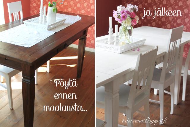 valkoinen talo tarinoi Pöydän uusi ilme