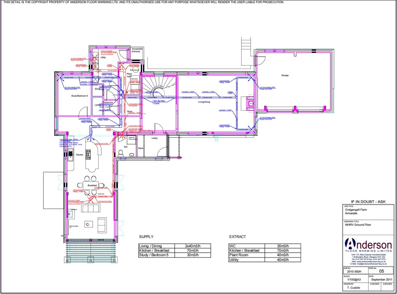 Whole House Ventilation Design : Inredning ventilation ftx tusentals idéer om