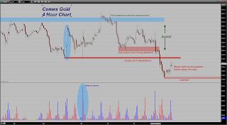 prix de l'or, de l'argent et des minières / suivi quotidien en clôture - Page 8 Chart20131220103331