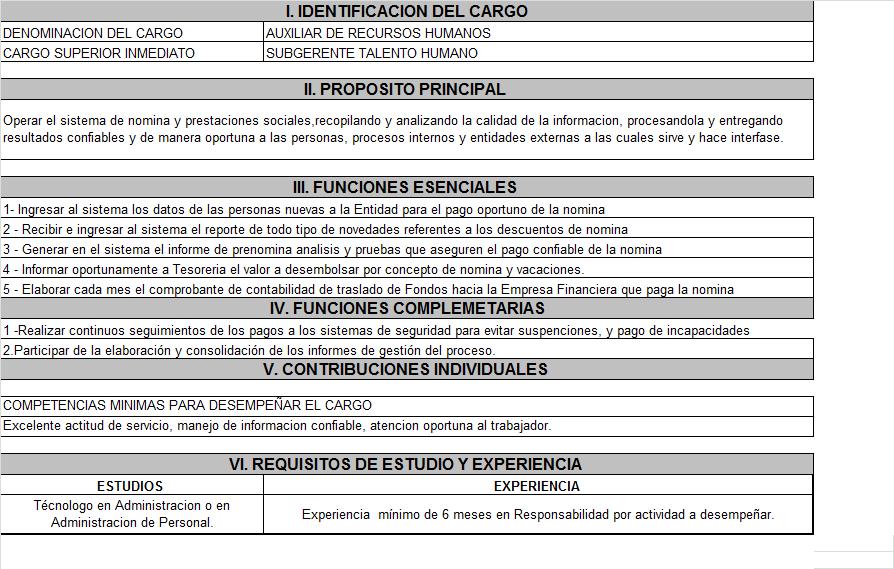 Mi empresa colsubsidio manual de procedimientos for Manual de procedimientos de una empresa de alimentos