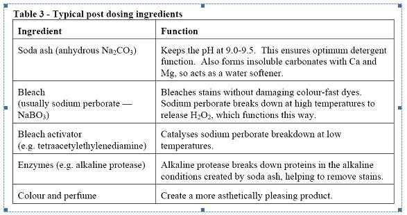 caustic soda mixing instructions