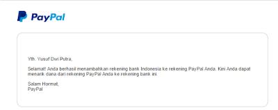 Verifikasi PayPal menggunakan Bank BRI