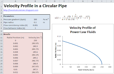 Calculate the velocity profile in a spreadsheet