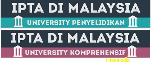 Jenis Dan Ciri IPTA Di Malaysia
