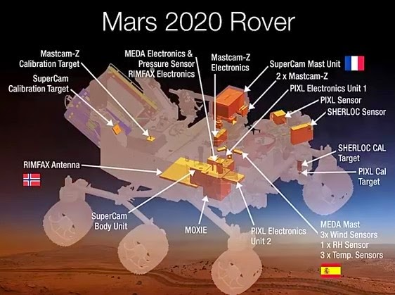 Future Planetary Exploration: Update on NASA Mars Rover Plans