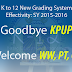 New K to 12 Grading System ready for SY 2015-2016 - KPUP Goodbye!