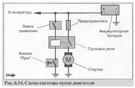 схема проводки cobra crossfire