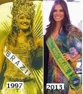 Miss Brasil Beleza Internacional