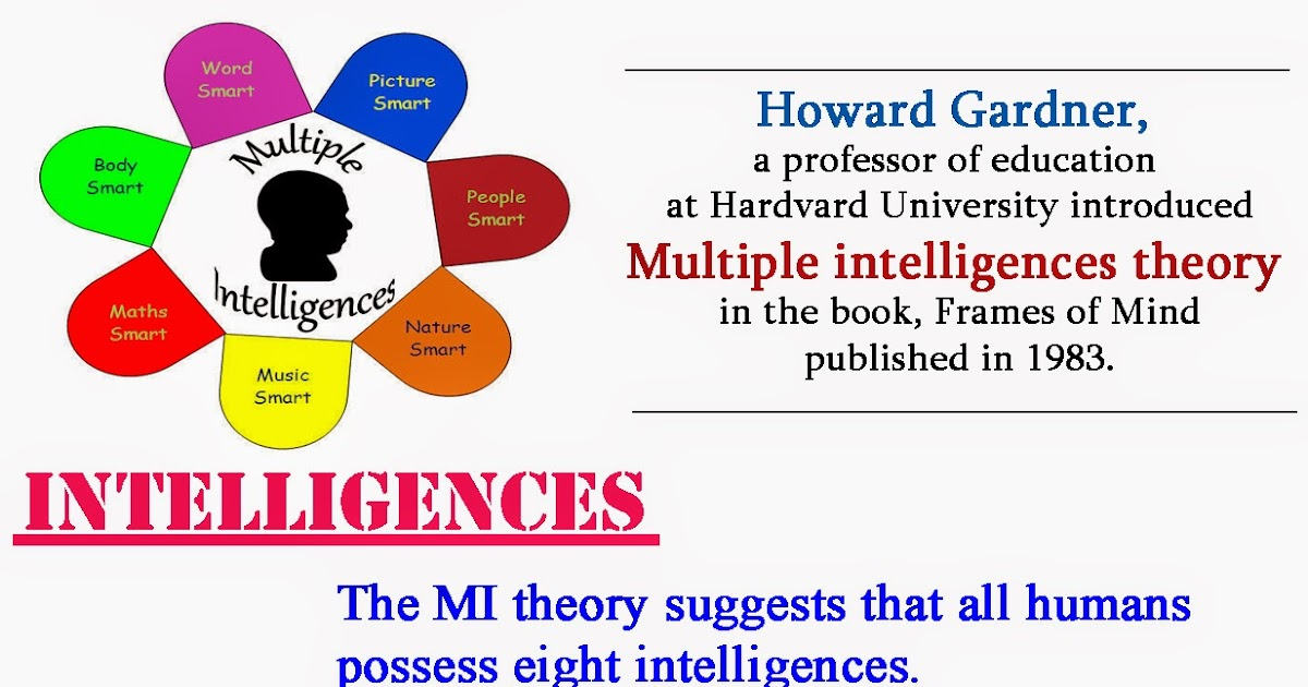 howard gardners theory of multiple intelligences Multiple intelligences howard gardner of harvard has identified seven distinct intelligences this theory has emerged from recent cognitive research and documents the extent to which students possess different kinds of minds and therefore learn, remember, perform, and understand in different ways, according to gardner (1991).