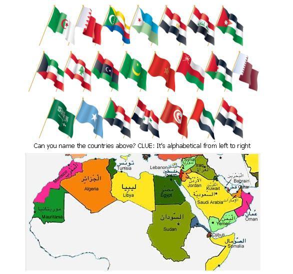 Learn arabic now march 2013 varities of arabic iba ibang klase ng arabic plus samples gumiabroncs Choice Image