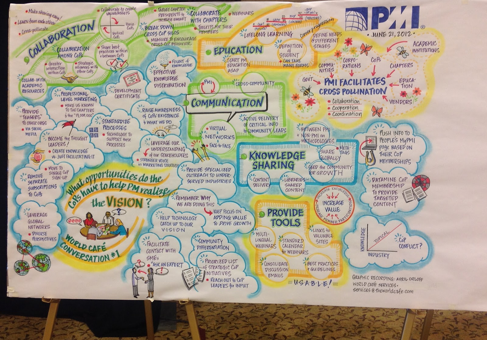 Mosaque produite lors du PMI leadership meeting