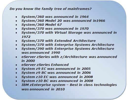 Mainframes simplified