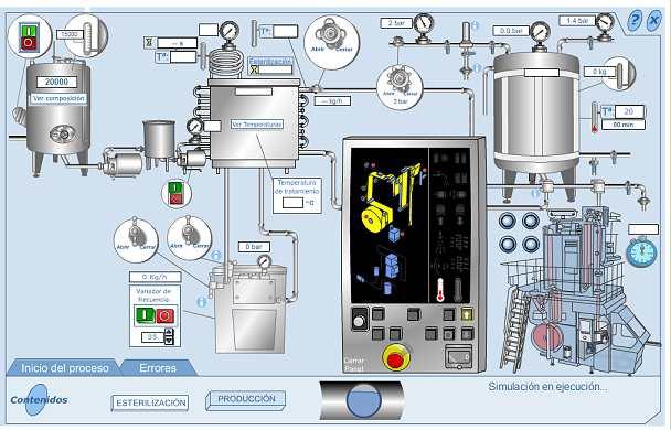 yogoneiitor: planta de proceso de elaboracion del yogurt