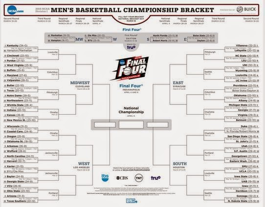 March Madness 2015 bracket