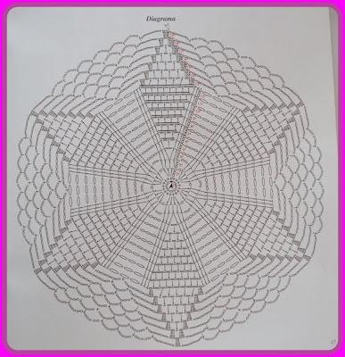 Toalhinha ou guardanapo de crochê com gráfico