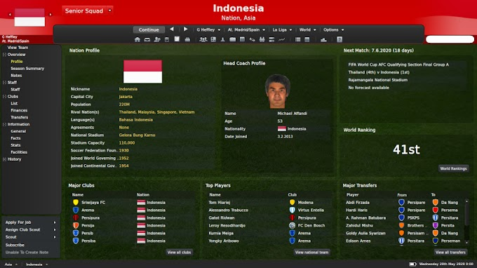 Funny Football Manager Photos