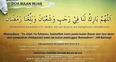 inilah doa yang diucapkan nabi di bulan rajab