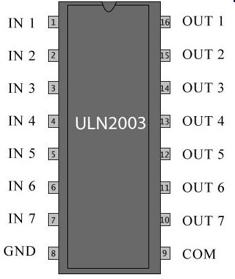 Electronics Technology  ULN2003 PIN    DIAGRAM