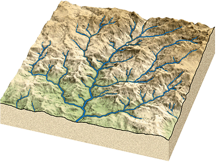 Pola Aliran Sungai Dendritik