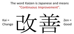 Kaizen is Will to Improve