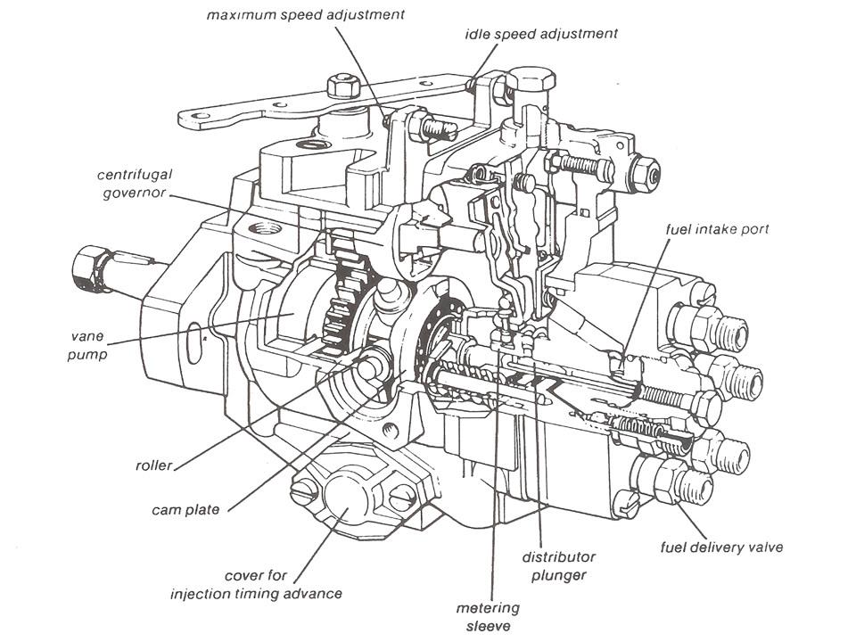 dodge fuel pressure regulator location