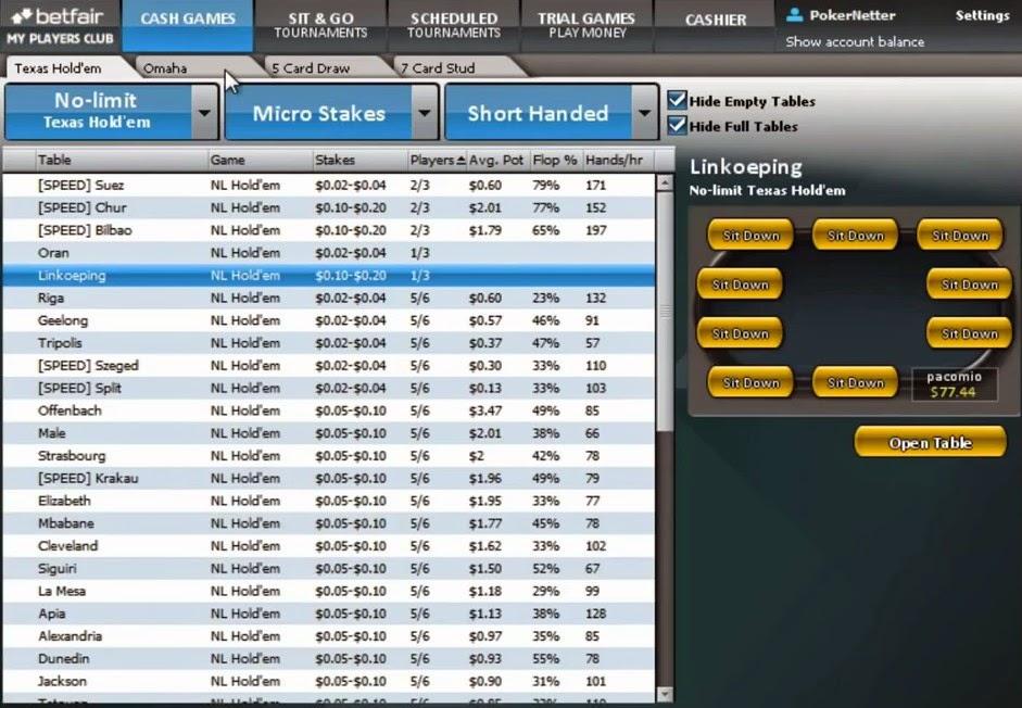 Betfair Poker Games Screen
