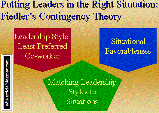 thesis on leadership styles in education