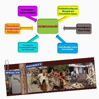 Kemiskinan dan kualitas kesehatan
