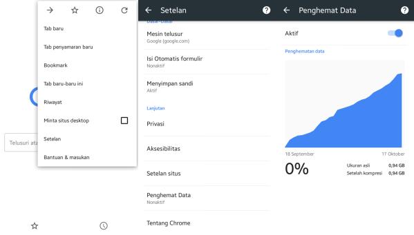 Gunakan Browser Yang hemat Data Internet